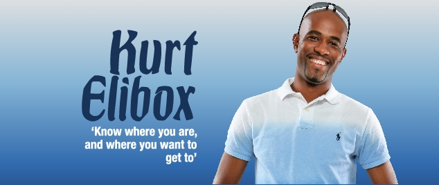 Know where you are and where you want to get to kurt elibox bnrkurtelibox malvernweather Images